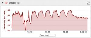 intervaly6x1km