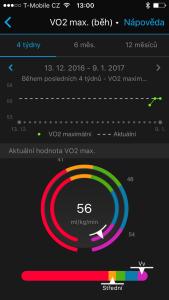 Odhad VO2max - hodnota na sledování výkonu